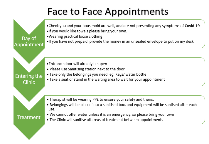 face to face appointments, return to work